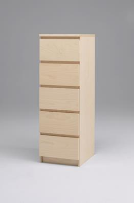 IKEA Recalls 29 Million MALM and Other Models of Chests and Dressers Due to Serious Tip-Over Hazard