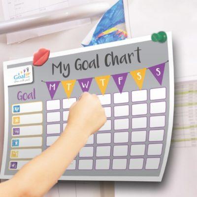 Raising Goal-Oriented, Self-Motivated Kids | Parents, Are We Failing?